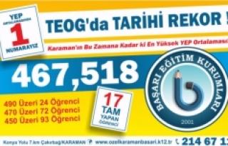 Başarı Eğitim Kurumları Teog'da Büyük Başarı...