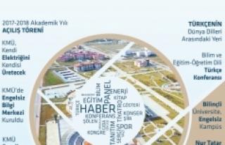 'KMÜ Bizbize Türkçe' Okuyucuyla Buluştu