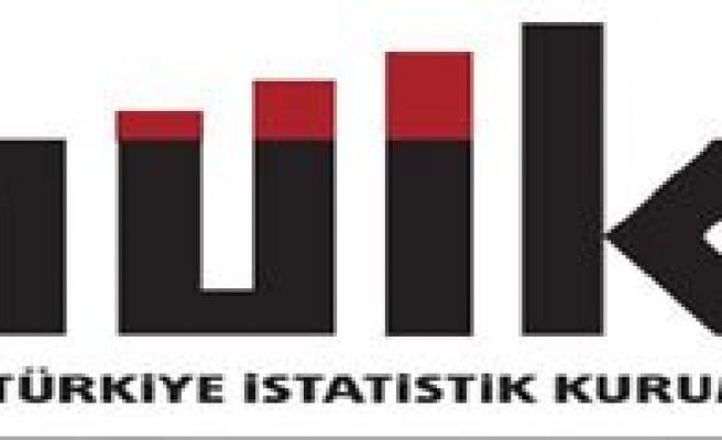 Karaman'in 0-14 Yas Nüfusu Azaldi