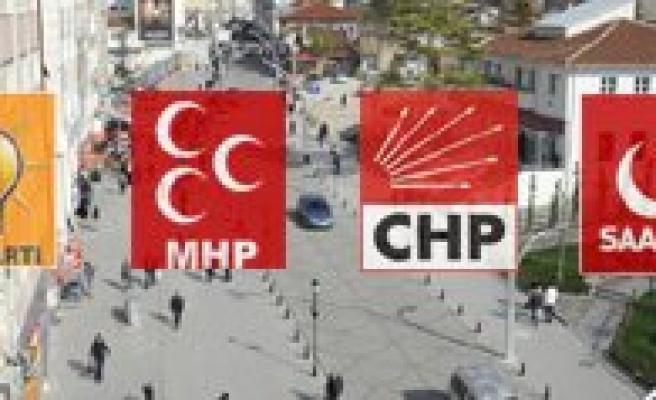 Karaman Geneli Milletvekili Seçim Sonuçlari