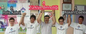 Sampiyonlarin Tercihi Ankara Fen Lisesi