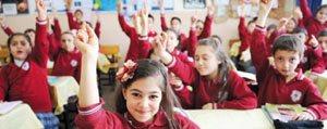 Özel Okulda Devlet Bursuyla Okuma Imkâni Geliyor