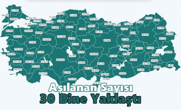Aşılanan Sayısı Karaman'da 30 Bine Yaklaştı