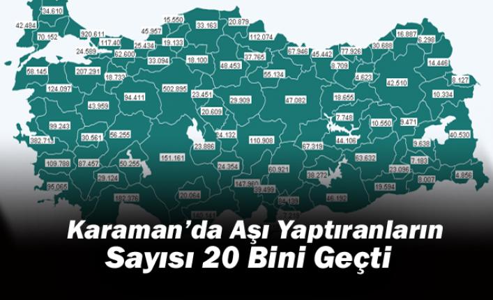 Karaman'da Aşı Yaptıranların Sayısı 20 Bini Geçti