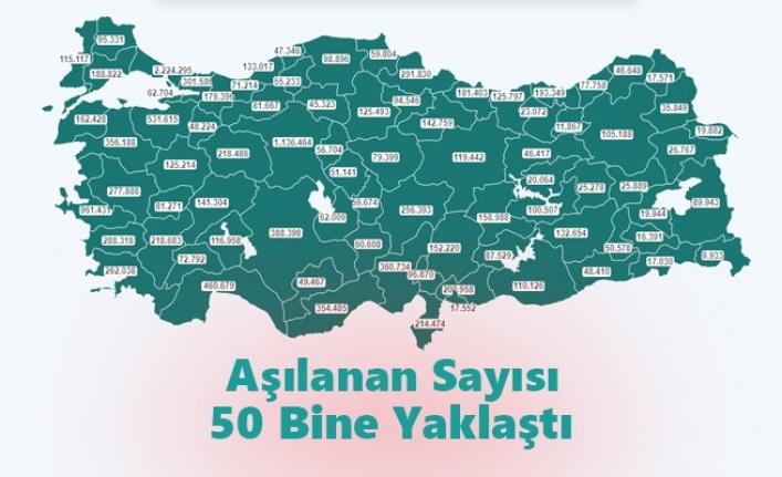 Aşılanan Sayısı Karaman'da 50 Bine Yaklaştı