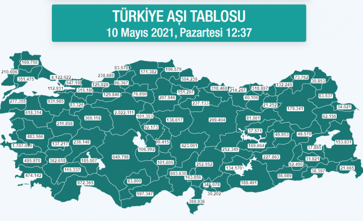 Karaman'da 83 Bin Korona Aşısı Yapıldı