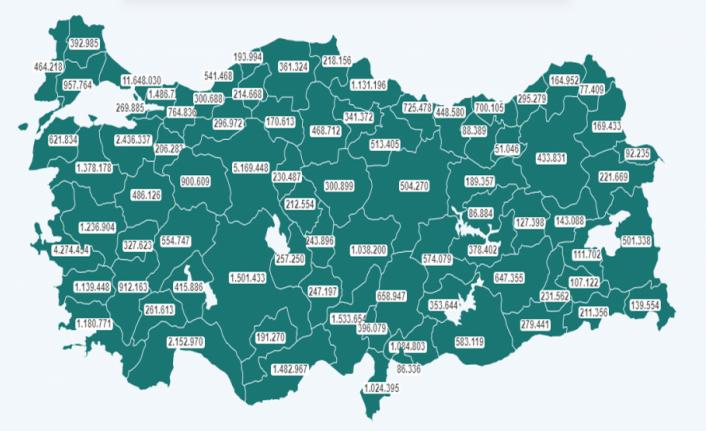 Karaman'da 191 Bin Korona Aşısı Yapıldı