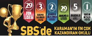 Gevher Hatun Koleji SBS`de En Çok Kazandiran Okul...