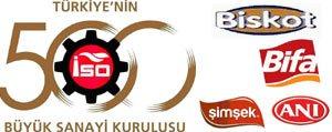 ISO'nun 500 Büyük Sanayi Kurulusu Listesine Karaman'dan...