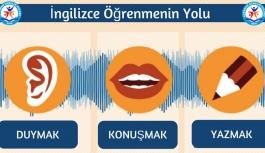 İngilizce Dil Eğitimi Kurs Kayıtları Başladı