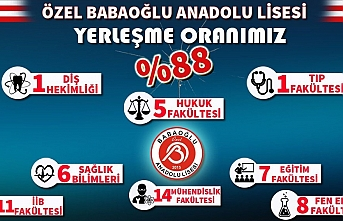 Özel Babaoğlu Anadolu Lisesi %88 Yerleştirme Oranı...