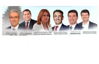 CHP Milletvekilleri Karalgazi Çıkarması Yapacak