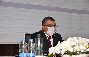2020 Yılında Karaman'da Projelerin Fiziki Gerçekleşme...
