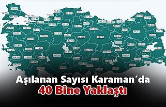 Aşılanan Sayısı Karaman'da 40 Bine Yaklaştı