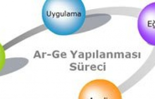 AR-GE Yapana 2013`te Sayisiz Destek Var