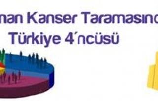 Kanser Tarama Çalismalarinda Karaman Türkiye 4'ncüsü