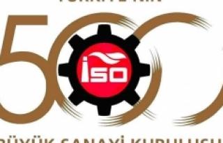 İSO 500'e Karamanlı 4 Firma Girdi