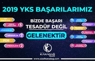 Özel Karadağ Koleji Mezunlarının 2019 YKS Sonuçları...