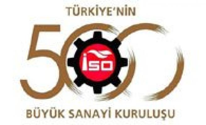 Iso, 2010'un 500 Büyük Sanayi Kurulusunu Açikladi Listede Karaman'dan Biskot, Bifa ve Simsek Yerini Korudu