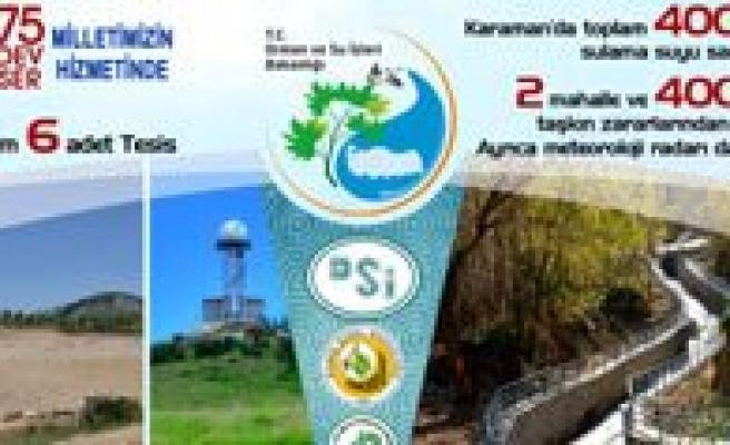 Karaman'a 70 Milyon TL'lik Yatirim
